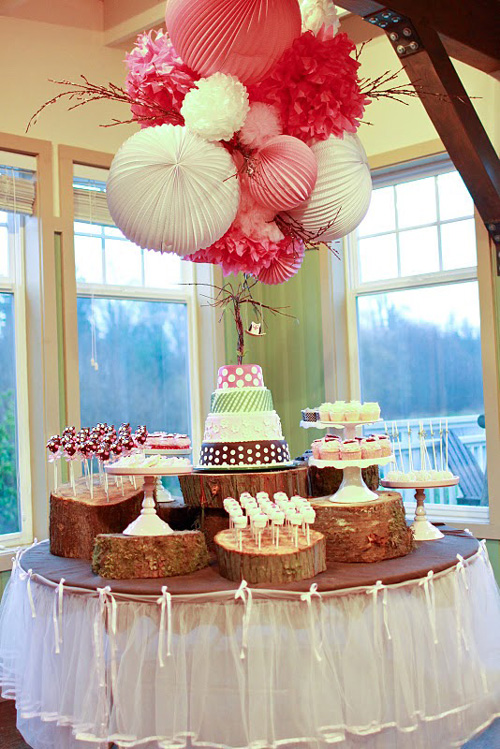 A Really Wonderful Birthday Party Table Decor Perfect Table