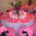 Gorgeous Pink Birthday Party Table Decoration